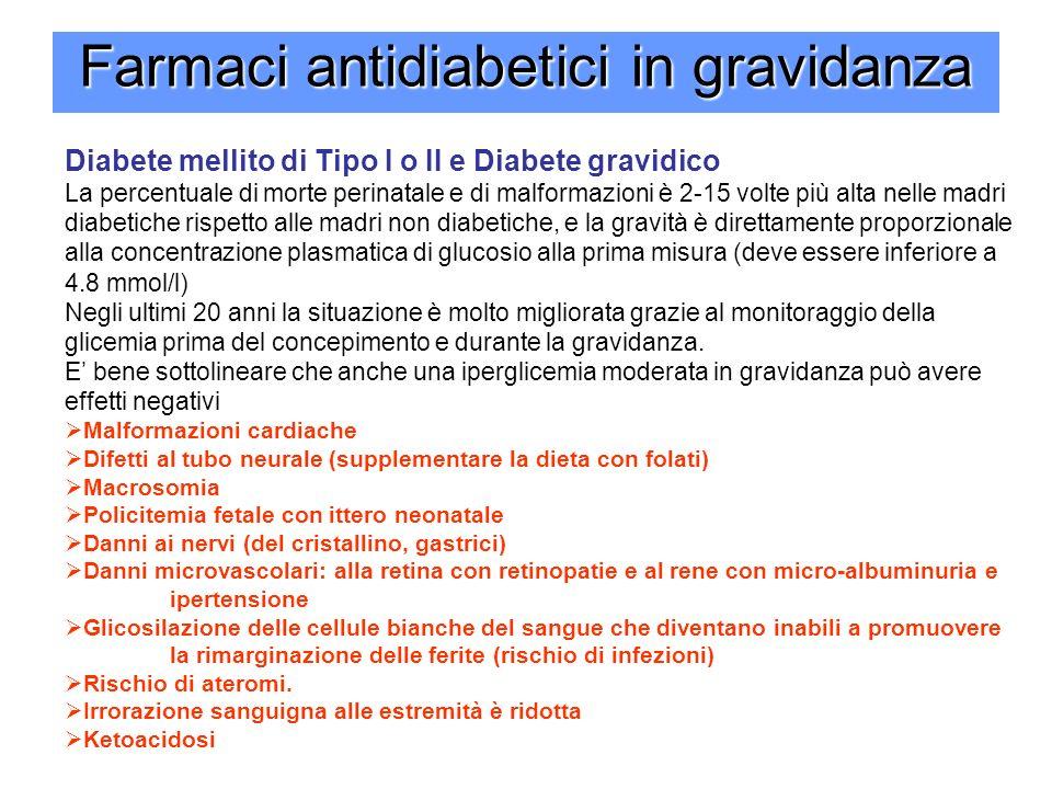 Farmaci antidiabetici Diabete mellito di Tipo I o II e Diabete gravidico La percentuale di morte perinatale e di malformazioni è 2-15 volte più alta n