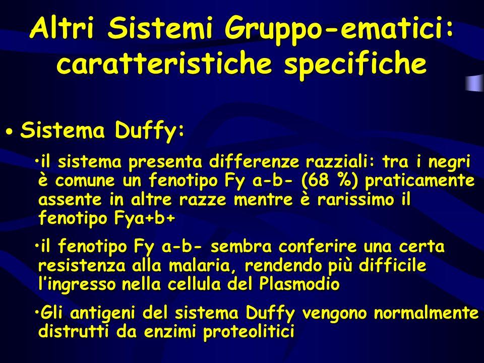 Altri Sistemi Gruppo-ematici: caratteristiche specifiche Sistema Duffy: il sistema presenta differenze razziali: tra i negri è comune un fenotipo Fy a