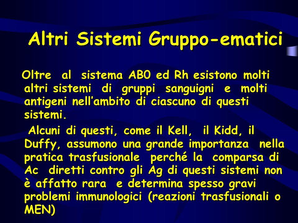Altri Sistemi Gruppo-ematici Caratteristiche generali: sono sistemi complessi, tuttavia due sono gli antigeni fondamentali gli antigeni sono di natura proteica e sono forti immunogeni sono implicati in reazioni trasfusionali e MEN non vi sono anticorpi naturali nel siero