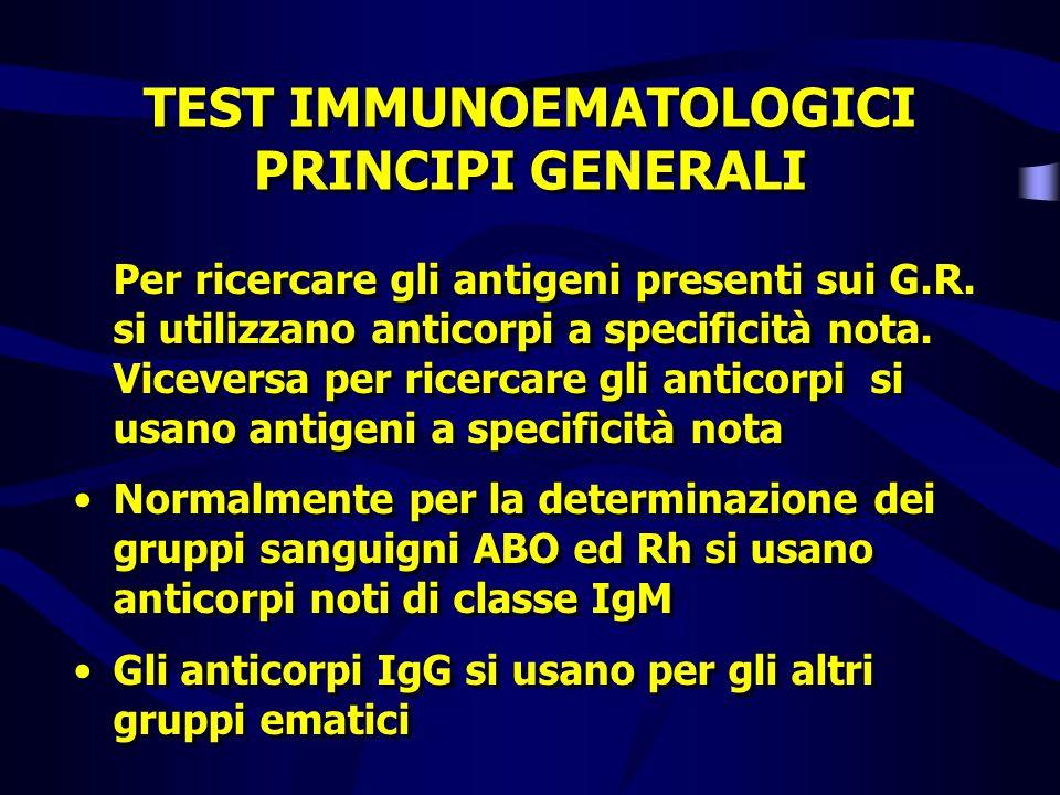 TEST IMMUNOEMATOLOGICI PRINCIPI GENERALI Per ricercare gli antigeni presenti sui G.R. si utilizzano anticorpi a specificità nota. Viceversa per ricerc