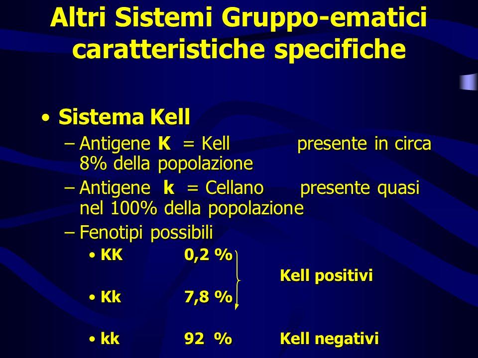 Altri Sistemi Gruppo-ematici caratteristiche specifiche Sistema Kell –Antigene K = Kell presente in circa 8% della popolazione –Antigene k = Cellano p
