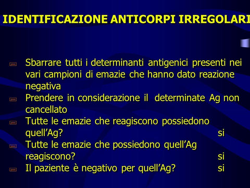 IDENTIFICAZIONE ANTICORPI IRREGOLARI Sbarrare tutti i determinanti antigenici presenti nei vari campioni di emazie che hanno dato reazione negativa Pr