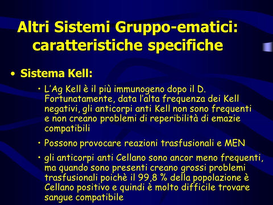 Altri Sistemi Gruppo-ematici: caratteristiche specifiche Sistema Kell: LAg Kell è il più immunogeno dopo il D. Fortunatamente, data lalta frequenza de