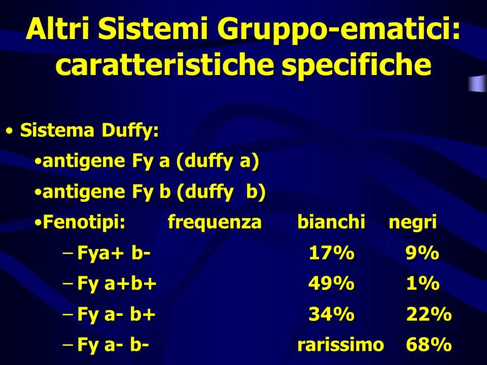 Altri Sistemi Gruppo-ematici: caratteristiche specifiche Sistema Duffy: il sistema presenta differenze razziali: tra i negri è comune un fenotipo Fy a-b- (68 %) praticamente assente in altre razze mentre è rarissimo il fenotipo Fya+b+ il fenotipo Fy a-b- sembra conferire una certa resistenza alla malaria, rendendo più difficile lingresso nella cellula del Plasmodio Gli antigeni del sistema Duffy vengono normalmente distrutti da enzimi proteolitici Sistema Duffy: il sistema presenta differenze razziali: tra i negri è comune un fenotipo Fy a-b- (68 %) praticamente assente in altre razze mentre è rarissimo il fenotipo Fya+b+ il fenotipo Fy a-b- sembra conferire una certa resistenza alla malaria, rendendo più difficile lingresso nella cellula del Plasmodio Gli antigeni del sistema Duffy vengono normalmente distrutti da enzimi proteolitici