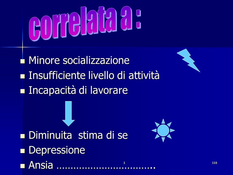 1116. Minore socializzazione Minore socializzazione Insufficiente livello di attività Insufficiente livello di attività Incapacità di lavorare Incapac