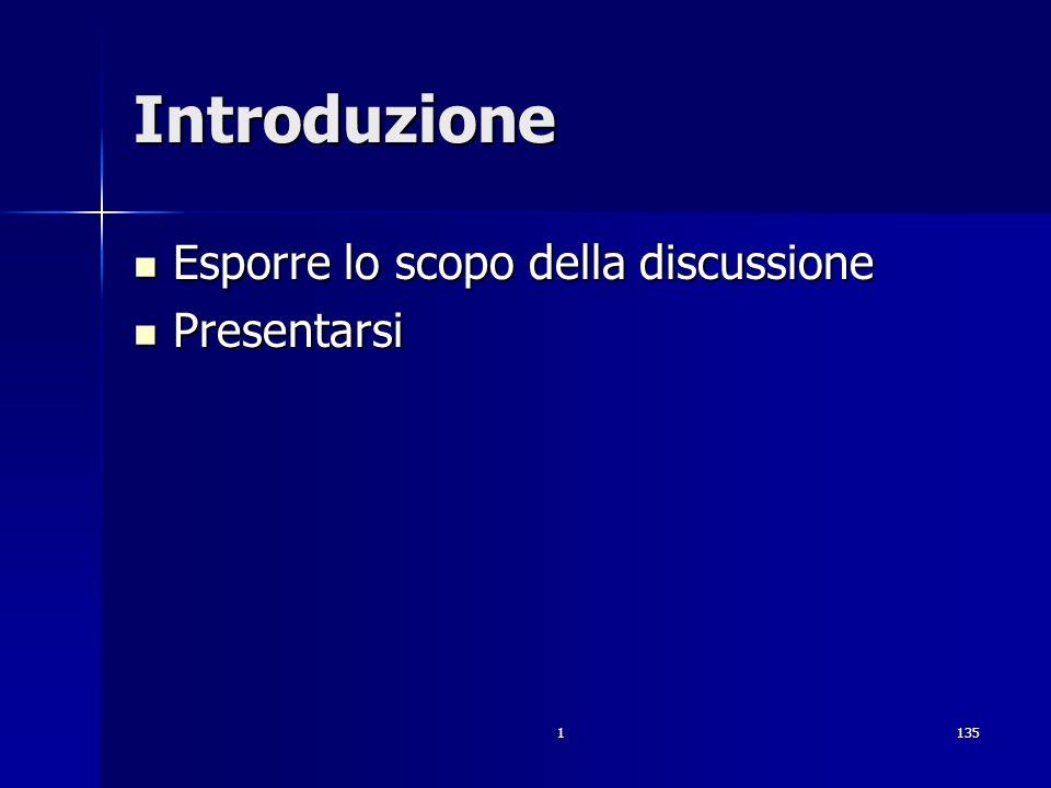 1135 Introduzione Esporre lo scopo della discussione Esporre lo scopo della discussione Presentarsi Presentarsi