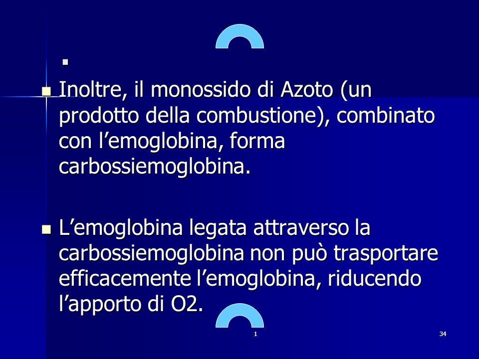 134. Inoltre, il monossido di Azoto (un prodotto della combustione), combinato con lemoglobina, forma carbossiemoglobina. Inoltre, il monossido di Azo
