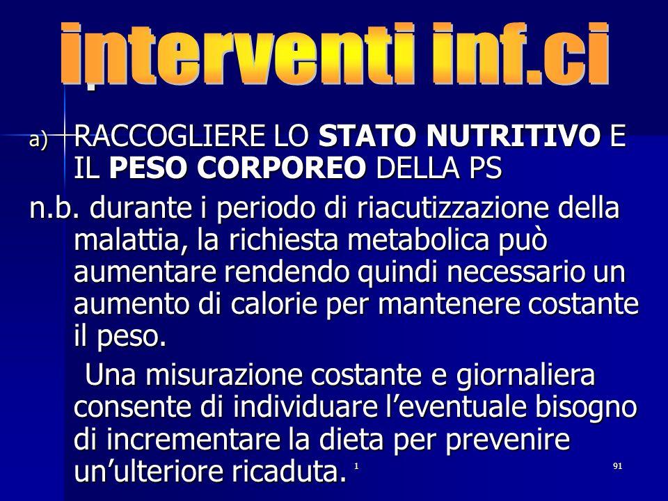 191. a) RACCOGLIERE LO STATO NUTRITIVO E IL PESO CORPOREO DELLA PS n.b. durante i periodo di riacutizzazione della malattia, la richiesta metabolica p