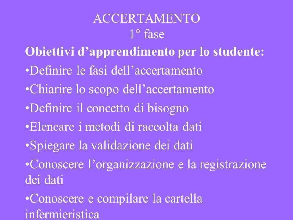 ACCERTAMENTO 1° fase Obiettivi dapprendimento per lo studente: Definire le fasi dellaccertamento Chiarire lo scopo dellaccertamento Definire il concet