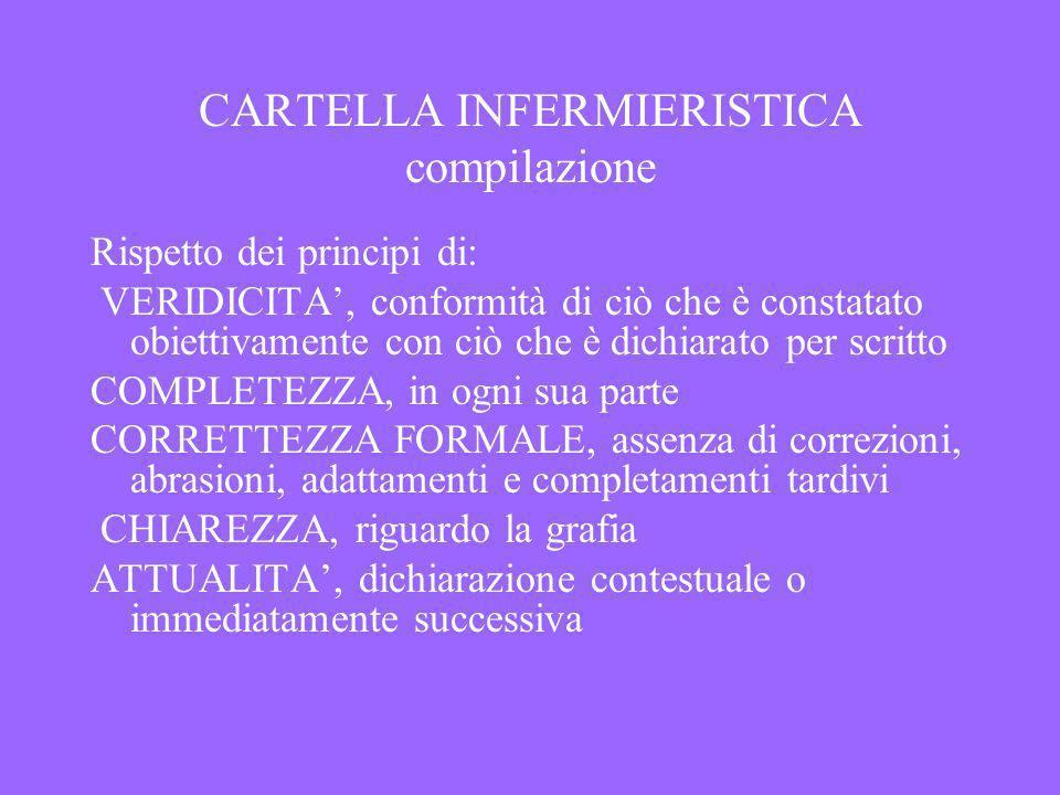 CARTELLA INFERMIERISTICA compilazione Rispetto dei principi di: VERIDICITA, conformità di ciò che è constatato obiettivamente con ciò che è dichiarato