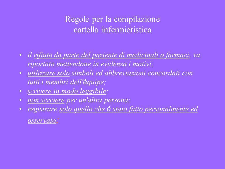 Regole per la compilazione cartella infermieristica il rifiuto da parte del paziente di medicinali o farmaci, va riportato mettendone in evidenza i mo