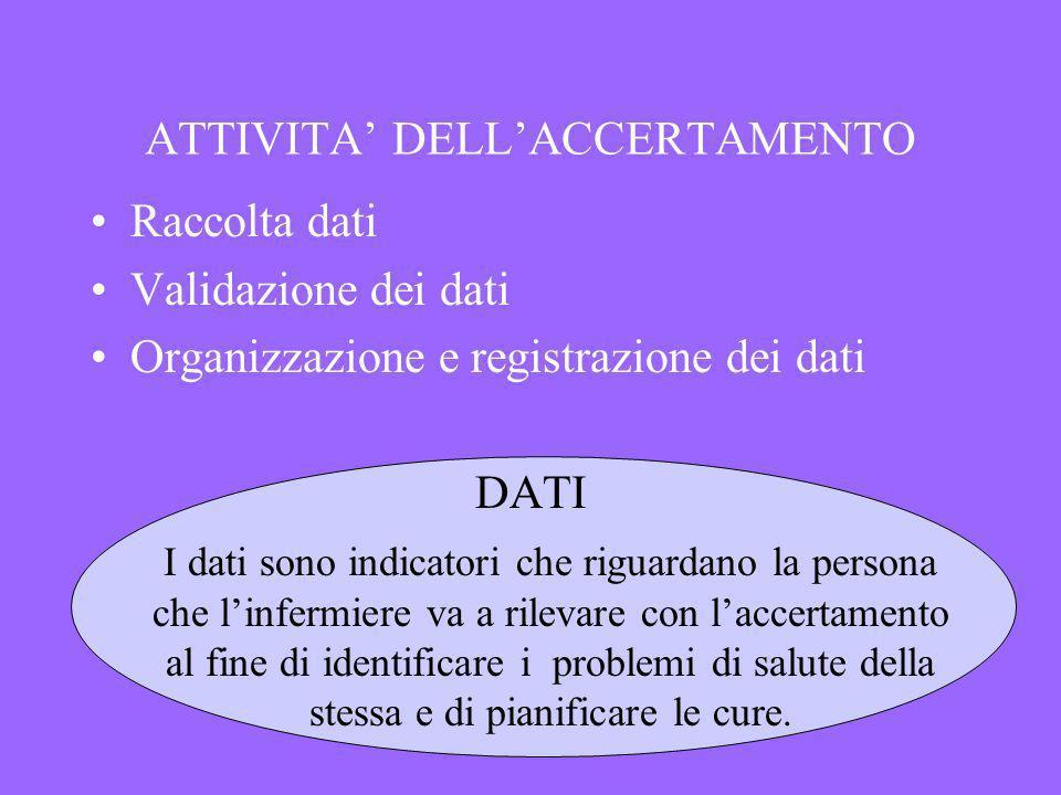 ATTIVITA DELLACCERTAMENTO Raccolta dati Validazione dei dati Organizzazione e registrazione dei dati DATI I dati sono indicatori che riguardano la per