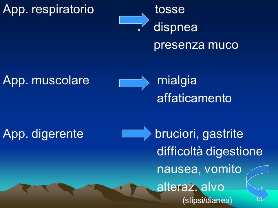 10. App. respiratorio tosse dispnea presenza muco App. muscolare mialgia affaticamento App. digerente bruciori, gastrite difficoltà digestione nausea,
