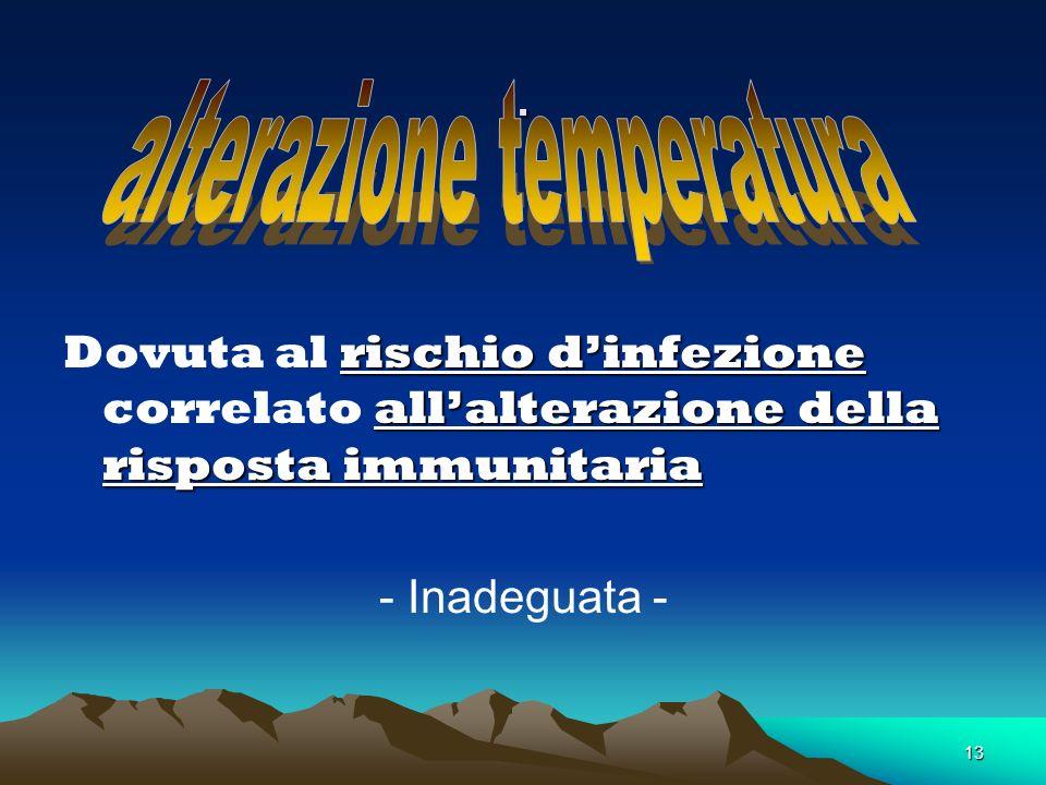 13. rischio dinfezione allalterazione della risposta immunitaria Dovuta al rischio dinfezione correlato allalterazione della risposta immunitaria - In