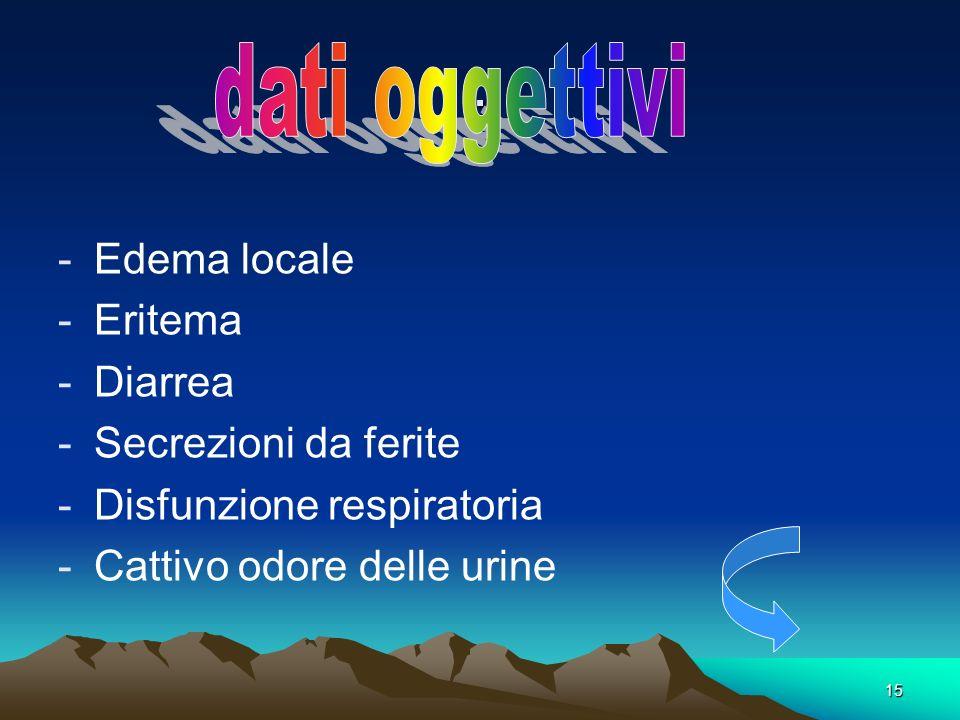 15. -Edema locale -Eritema -Diarrea -Secrezioni da ferite -Disfunzione respiratoria -Cattivo odore delle urine