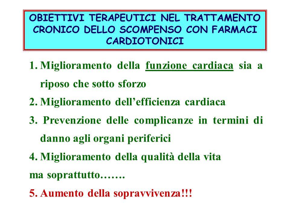 OBIETTIVI TERAPEUTICI NEL TRATTAMENTO CRONICO DELLO SCOMPENSO CON FARMACI CARDIOTONICI 1.Miglioramento della funzione cardiaca sia a riposo che sotto sforzo 2.Miglioramento dellefficienza cardiaca 3.