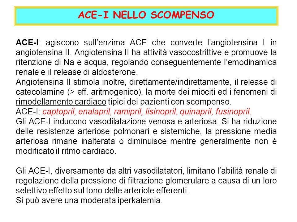 ACE-I: agiscono sullenzima ACE che converte langiotensina I in angiotensina II.