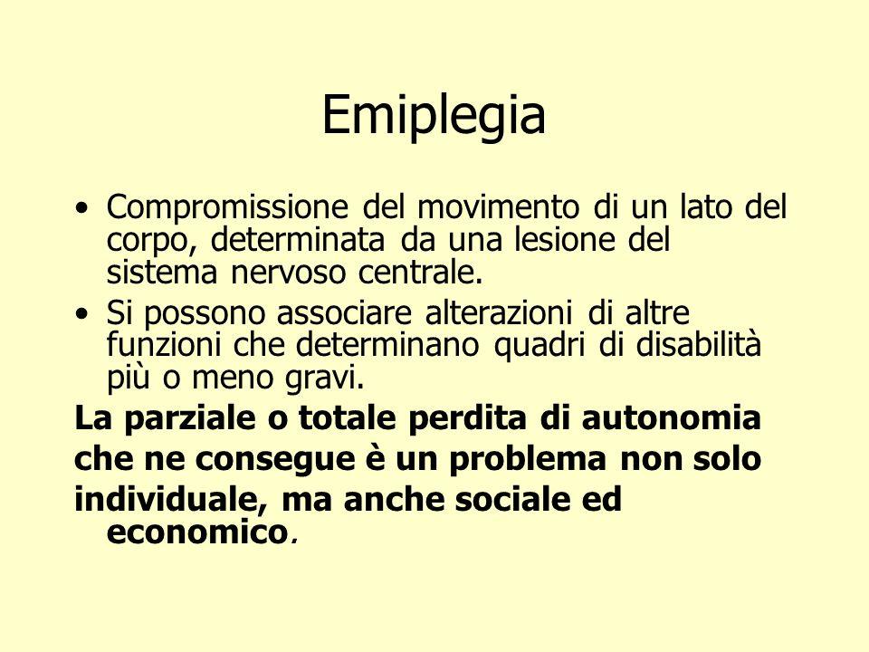 Emiplegia Compromissione del movimento di un lato del corpo, determinata da una lesione del sistema nervoso centrale. Si possono associare alterazioni