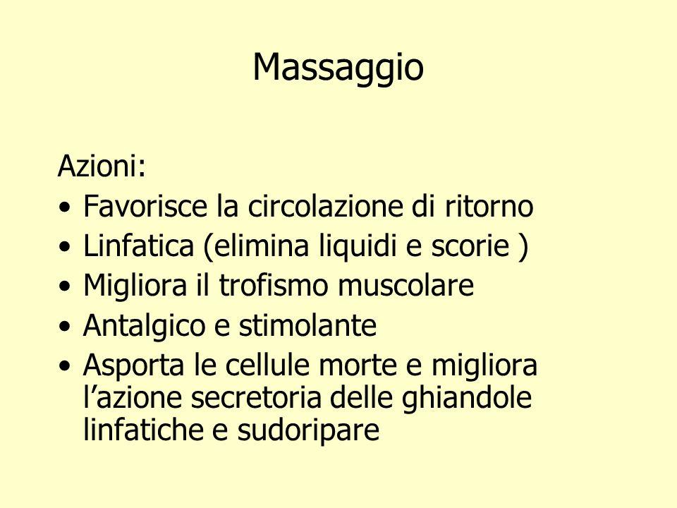 Massaggio Azioni: Favorisce la circolazione di ritorno Linfatica (elimina liquidi e scorie ) Migliora il trofismo muscolare Antalgico e stimolante Asp