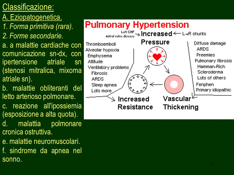 22 Classificazione: A. Eziopatogenetica. 1. Forma primitiva (rara). 2. Forme secondarie. a. a malattie cardiache con comunicazione sn-dx, con ipertens