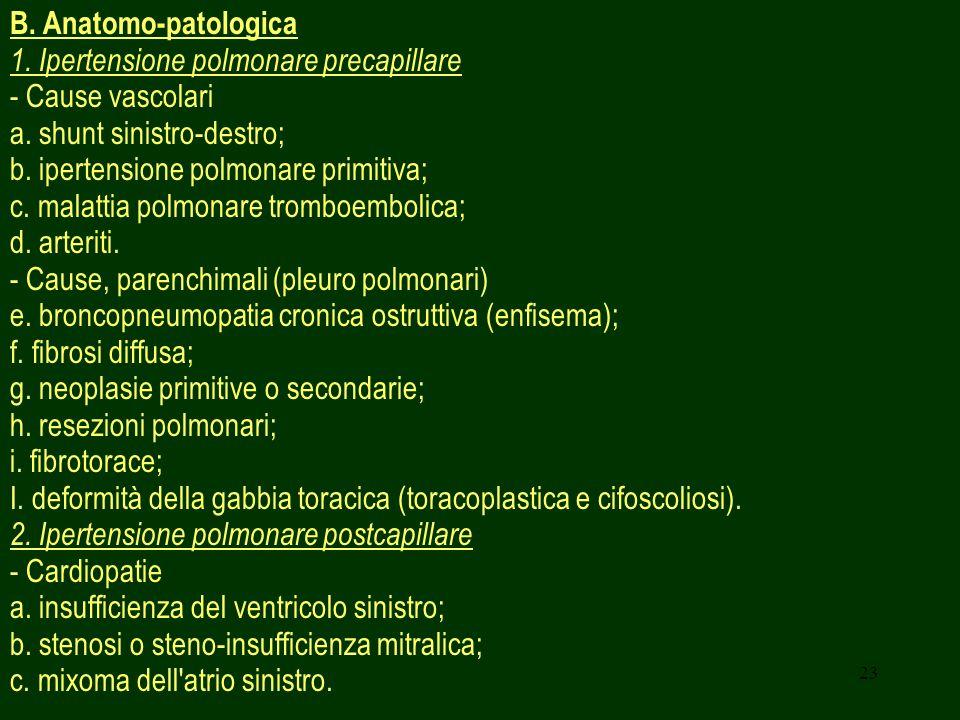 23 B. Anatomo-patologica 1. Ipertensione polmonare precapillare - Cause vascolari a. shunt sinistro-destro; b. ipertensione polmonare primitiva; c. ma