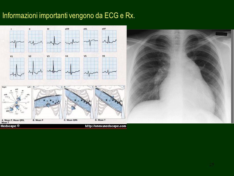 25 Informazioni importanti vengono da ECG e Rx.