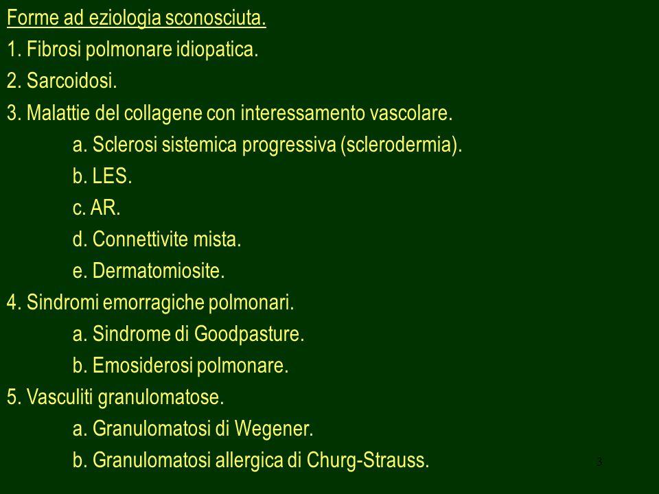 3 Forme ad eziologia sconosciuta. 1. Fibrosi polmonare idiopatica. 2. Sarcoidosi. 3. Malattie del collagene con interessamento vascolare. a. Sclerosi