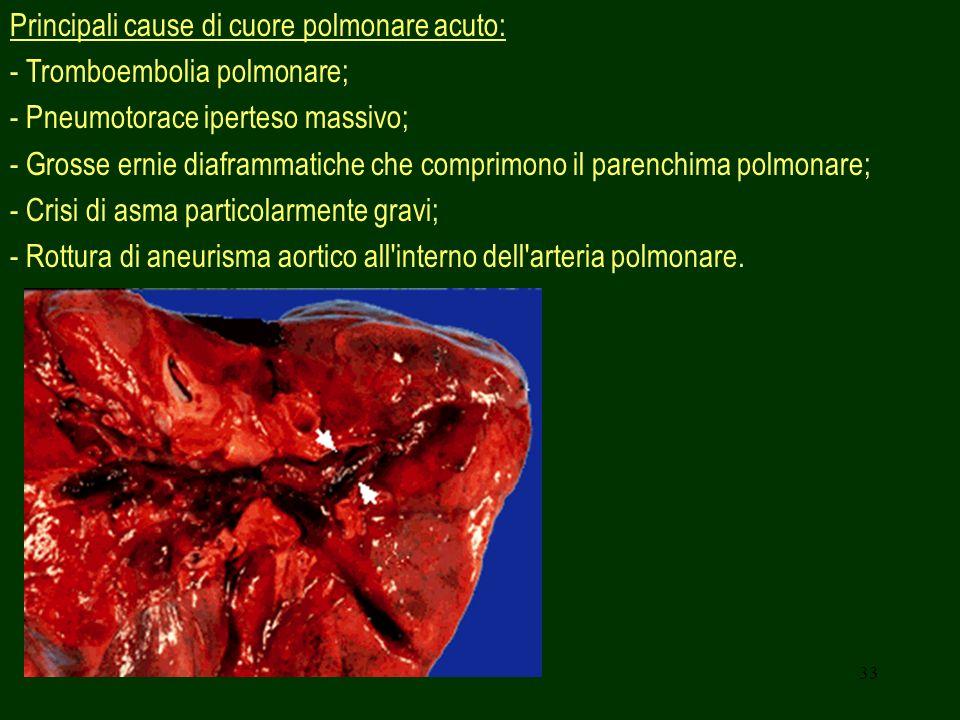 33 Principali cause di cuore polmonare acuto: - Tromboembolia polmonare; - Pneumotorace iperteso massivo; - Grosse ernie diaframmatiche che comprimono