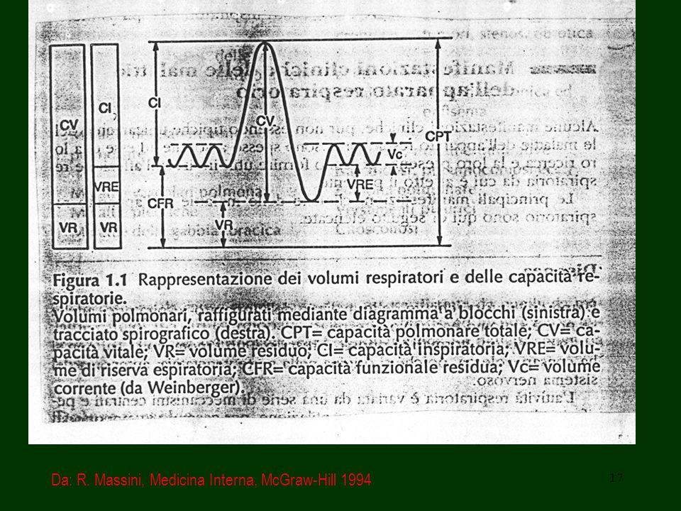 17 Da: R. Massini, Medicina Interna, McGraw-Hill 1994