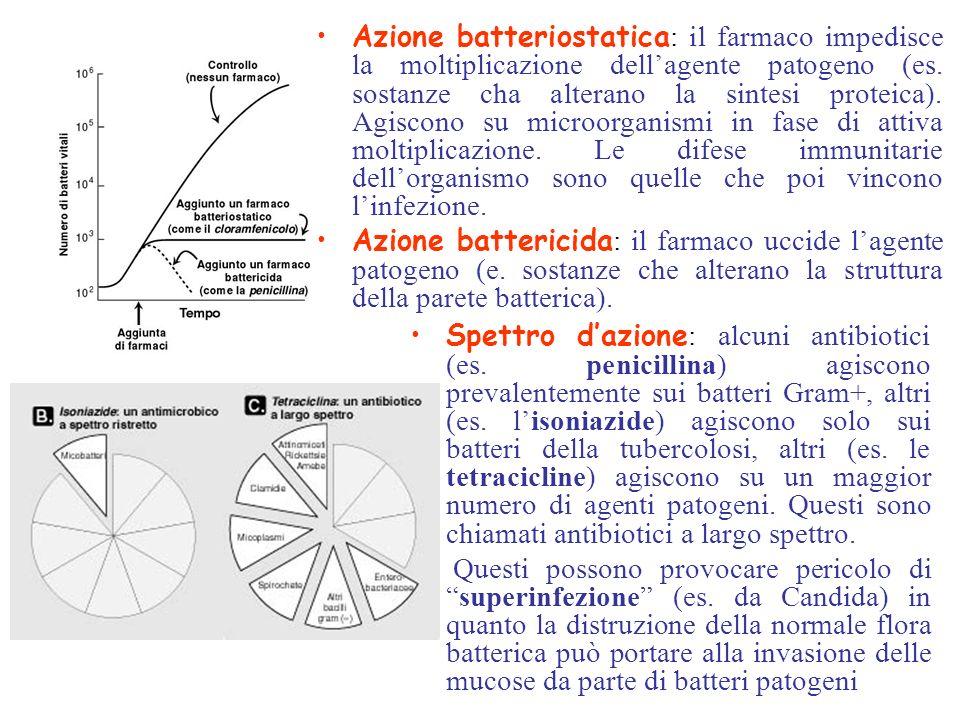 Spettro dazione : alcuni antibiotici (es.