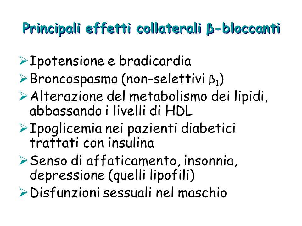Principali effetti collaterali β-bloccanti Ipotensione e bradicardia Broncospasmo (non-selettivi β 1 ) Alterazione del metabolismo dei lipidi, abbassa