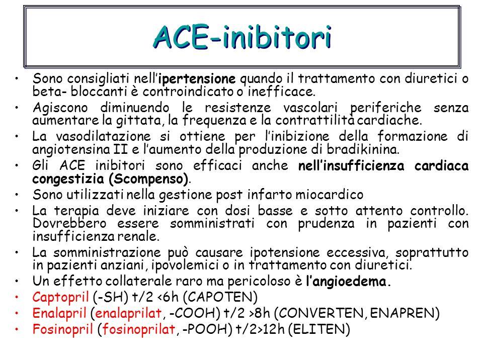 ACE-inibitori Sono consigliati nellipertensione quando il trattamento con diuretici o beta- bloccanti è controindicato o inefficace. Agiscono diminuen