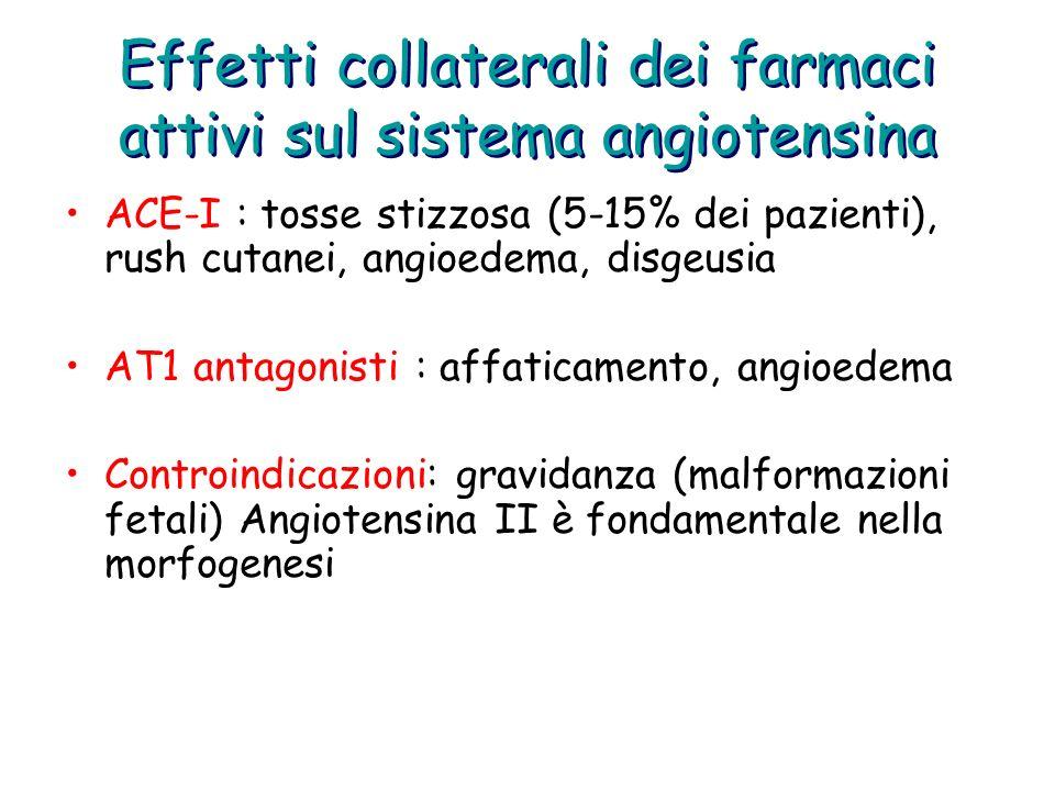 Effetti collaterali dei farmaci attivi sul sistema angiotensina ACE-I : tosse stizzosa (5-15% dei pazienti), rush cutanei, angioedema, disgeusia AT1 a