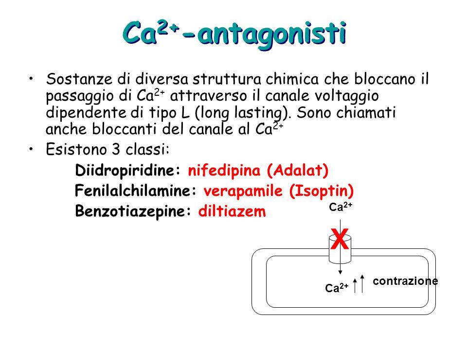 Ca 2+ -antagonisti Sostanze di diversa struttura chimica che bloccano il passaggio di Ca 2+ attraverso il canale voltaggio dipendente di tipo L (long