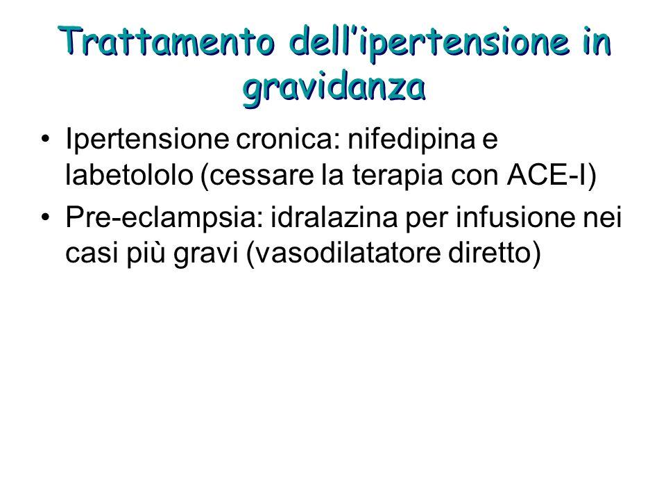 Trattamento dellipertensione in gravidanza Ipertensione cronica: nifedipina e labetololo (cessare la terapia con ACE-I) Pre-eclampsia: idralazina per
