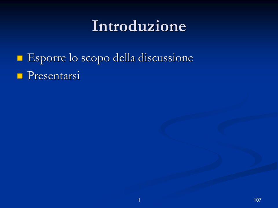 1071 Introduzione Esporre lo scopo della discussione Esporre lo scopo della discussione Presentarsi Presentarsi