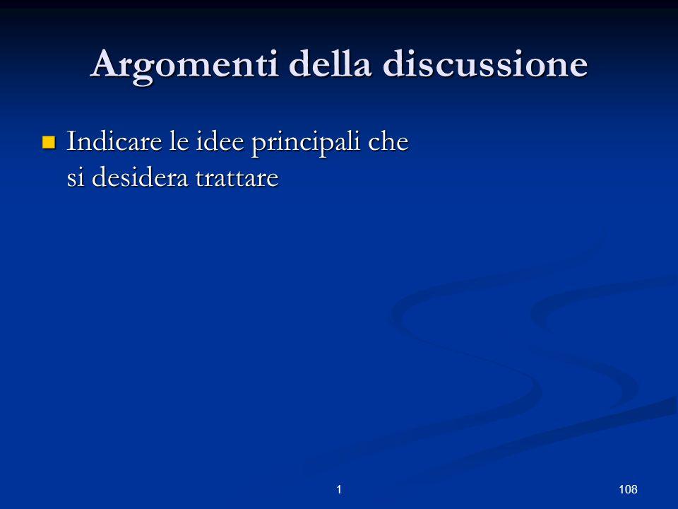 1081 Argomenti della discussione Indicare le idee principali che si desidera trattare Indicare le idee principali che si desidera trattare