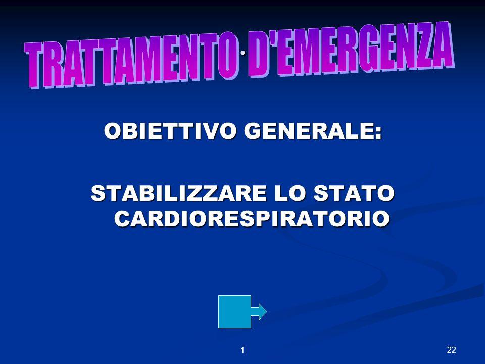 221. OBIETTIVO GENERALE: STABILIZZARE LO STATO CARDIORESPIRATORIO