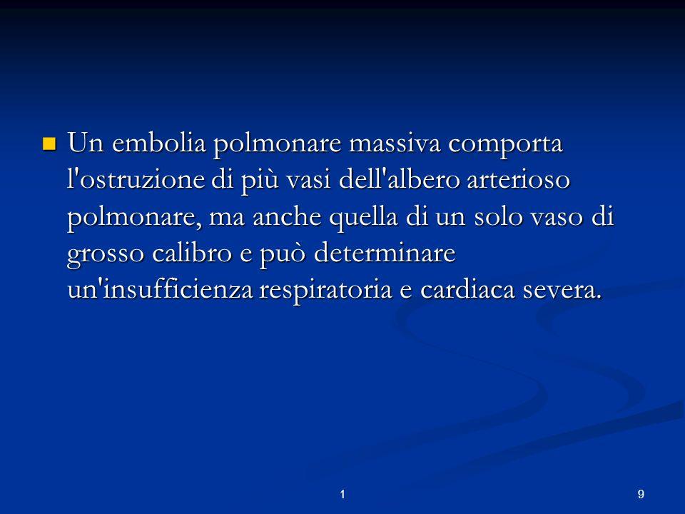 601. - Dispnea - Gamba gonfia e edematosa - Ansia