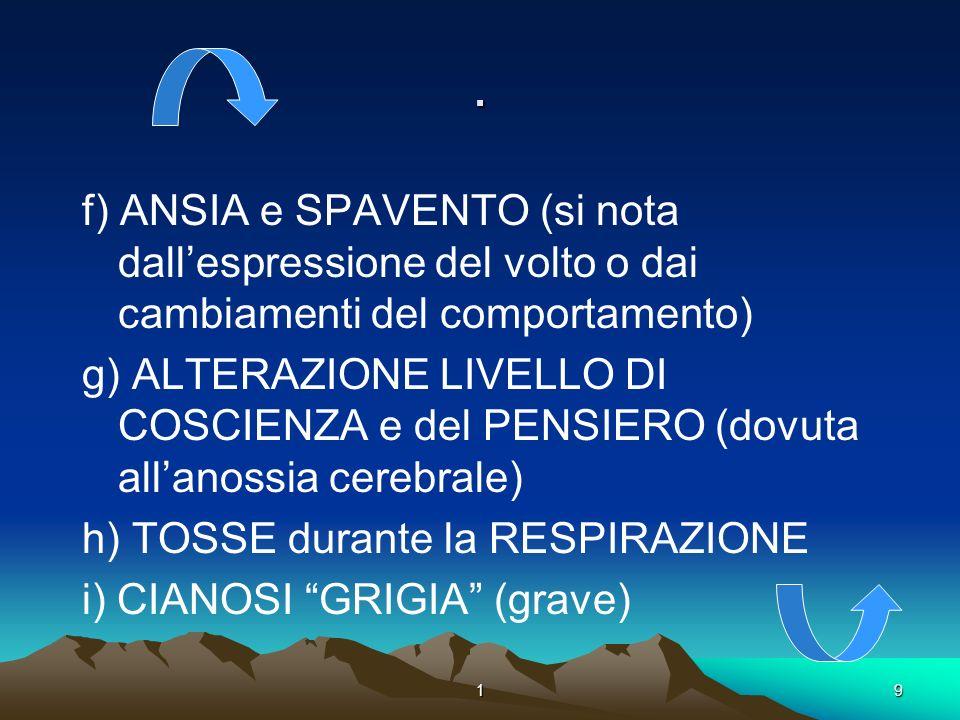 140.-Ansia -Dispnea -Anoressia (perdita di peso) n.b.