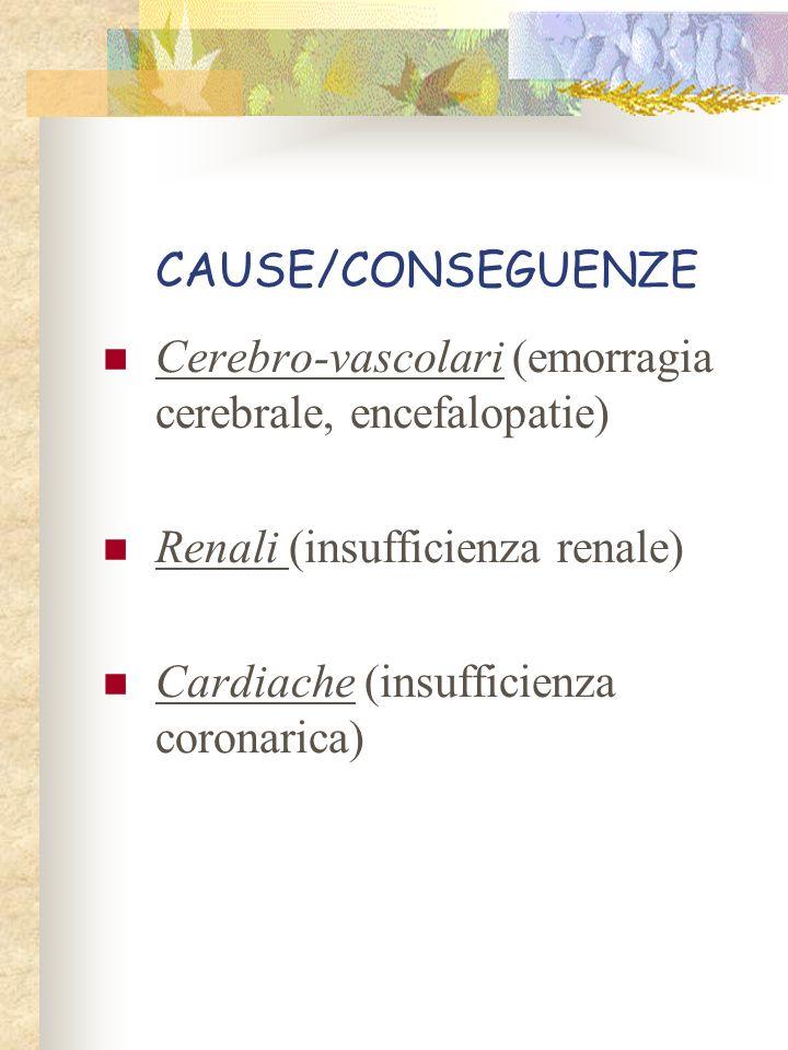 CAUSE/CONSEGUENZE Cerebro-vascolari (emorragia cerebrale, encefalopatie) Renali (insufficienza renale) Cardiache (insufficienza coronarica)