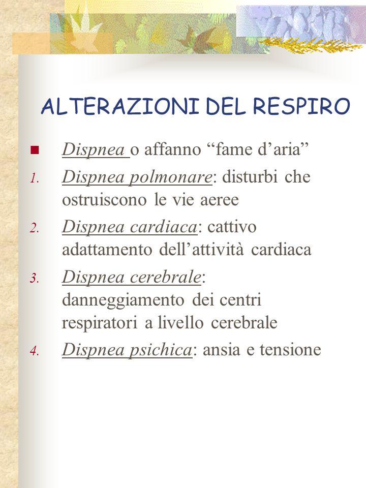 ALTERAZIONI DEL RESPIRO Dispnea o affanno fame daria 1. Dispnea polmonare: disturbi che ostruiscono le vie aeree 2. Dispnea cardiaca: cattivo adattame