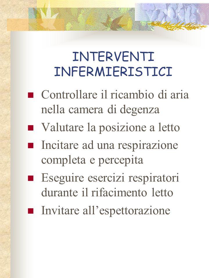 INTERVENTI INFERMIERISTICI Controllare il ricambio di aria nella camera di degenza Valutare la posizione a letto Incitare ad una respirazione completa