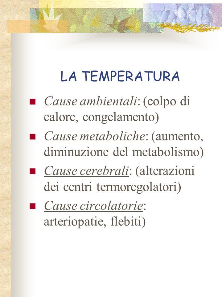 LA TEMPERATURA Cause ambientali: (colpo di calore, congelamento) Cause metaboliche: (aumento, diminuzione del metabolismo) Cause cerebrali: (alterazio