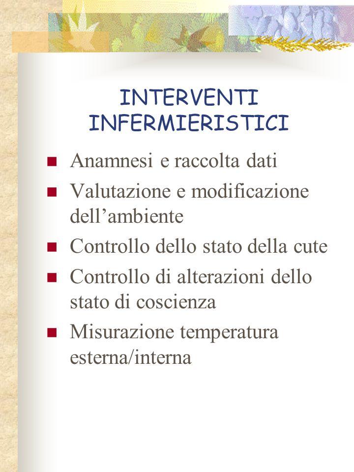 INTERVENTI INFERMIERISTICI Anamnesi e raccolta dati Valutazione e modificazione dellambiente Controllo dello stato della cute Controllo di alterazioni