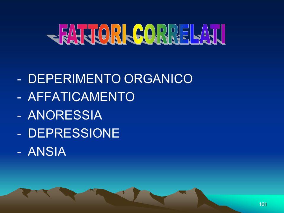 101. -DEPERIMENTO ORGANICO -AFFATICAMENTO -ANORESSIA -DEPRESSIONE -ANSIA