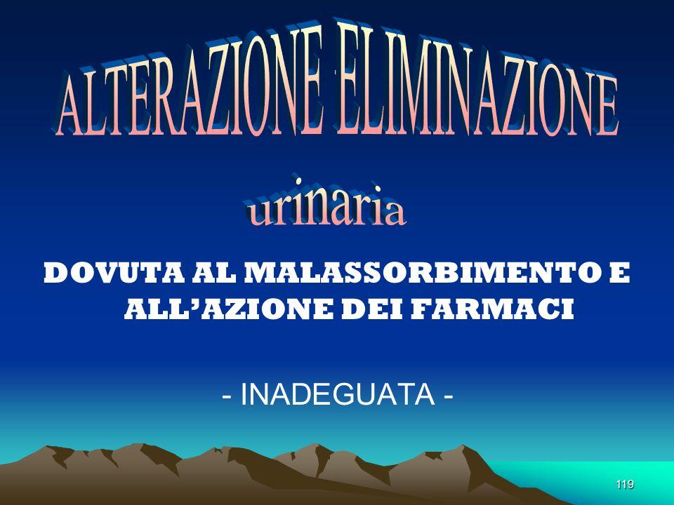 119. DOVUTA AL MALASSORBIMENTO E ALLAZIONE DEI FARMACI - INADEGUATA -
