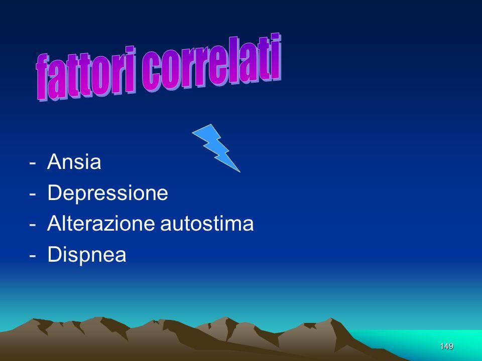 149. -Ansia -Depressione -Alterazione autostima -Dispnea
