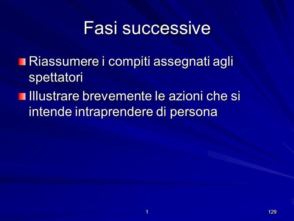 1 128 Conclusione Aggiungere una frase ad effetto che riassuma la propria posizione rispetto agli argomenti trattati Riassumere i concetti fondamental