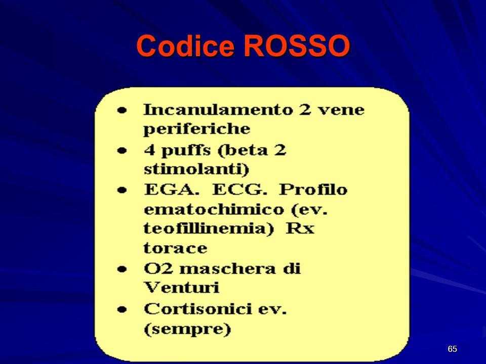 1 64 Codice GIALLO